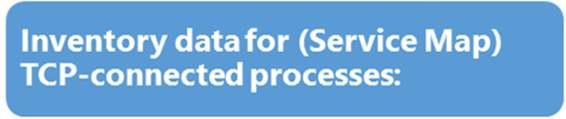 oms-servicemap-overview-12