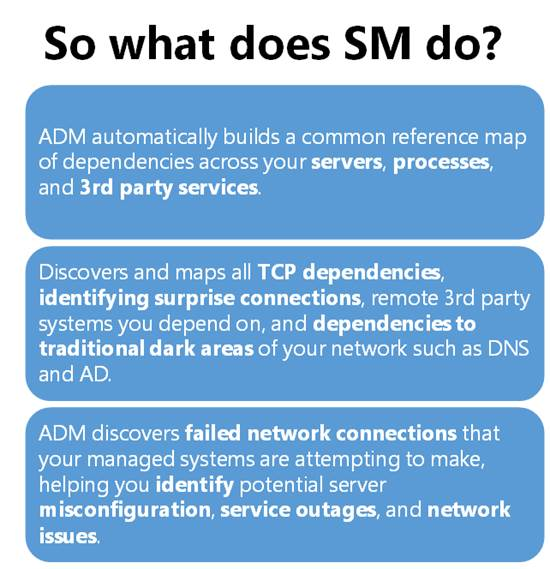 oms-servicemap-overview-2