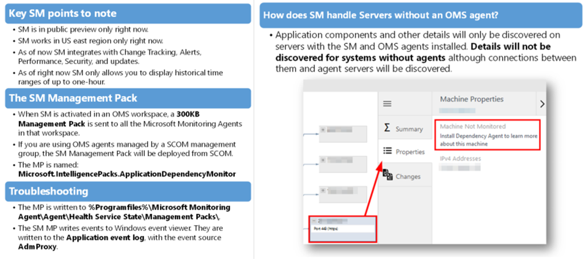 oms-servicemap-overview-7