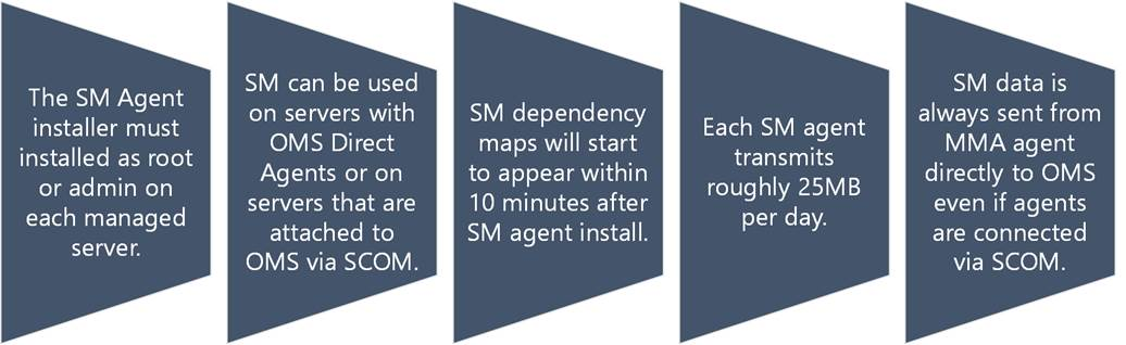 oms-servicemap-overview-9